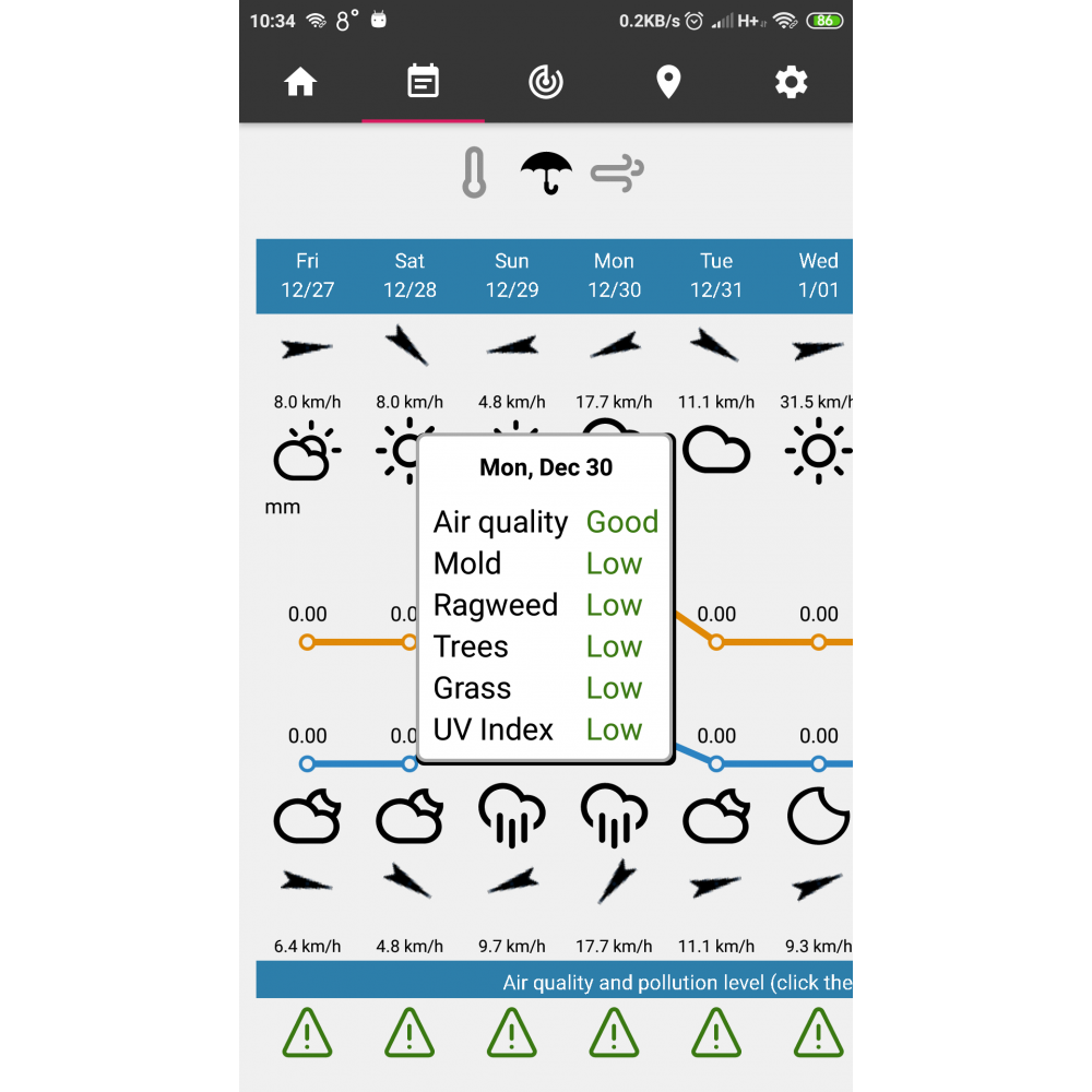 Weather Forecast, Radar, Widgets & Alerts